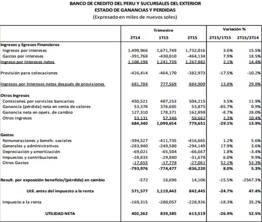 Establecimientos Financieros De Creditos Blog