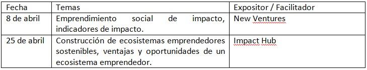 Proambiente 2