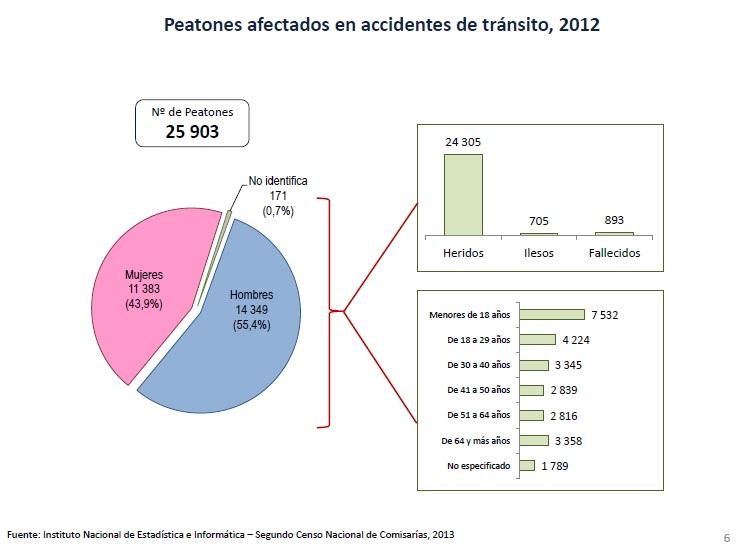 A accidentes 4
