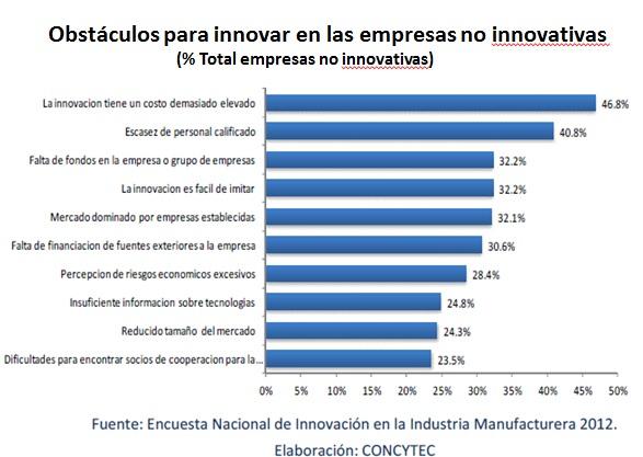 Innovacion 2