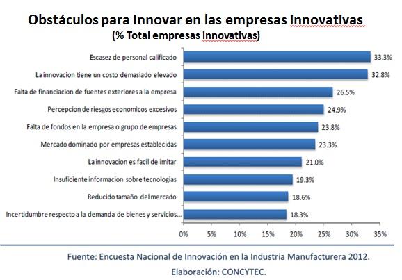 Innovacion 3