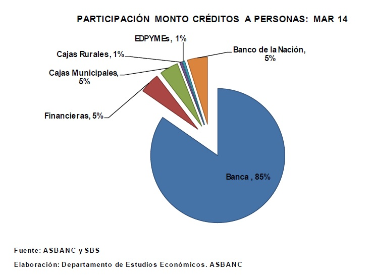 Banca familias 1