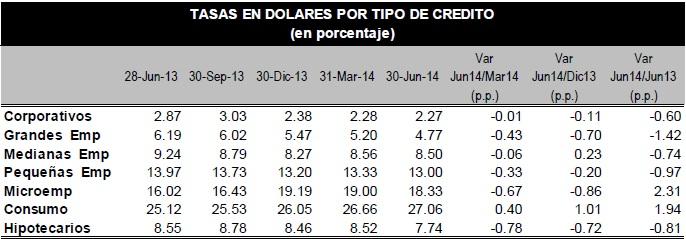Banca tasas 1