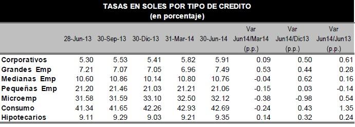 Banca tasas 2
