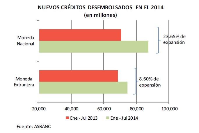Asbanc cuadro 2