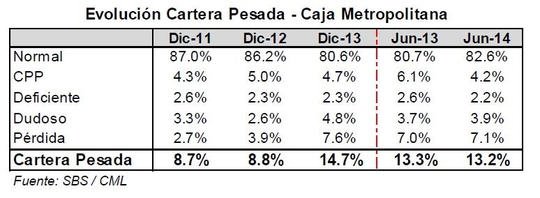 Caja metropolitana 4