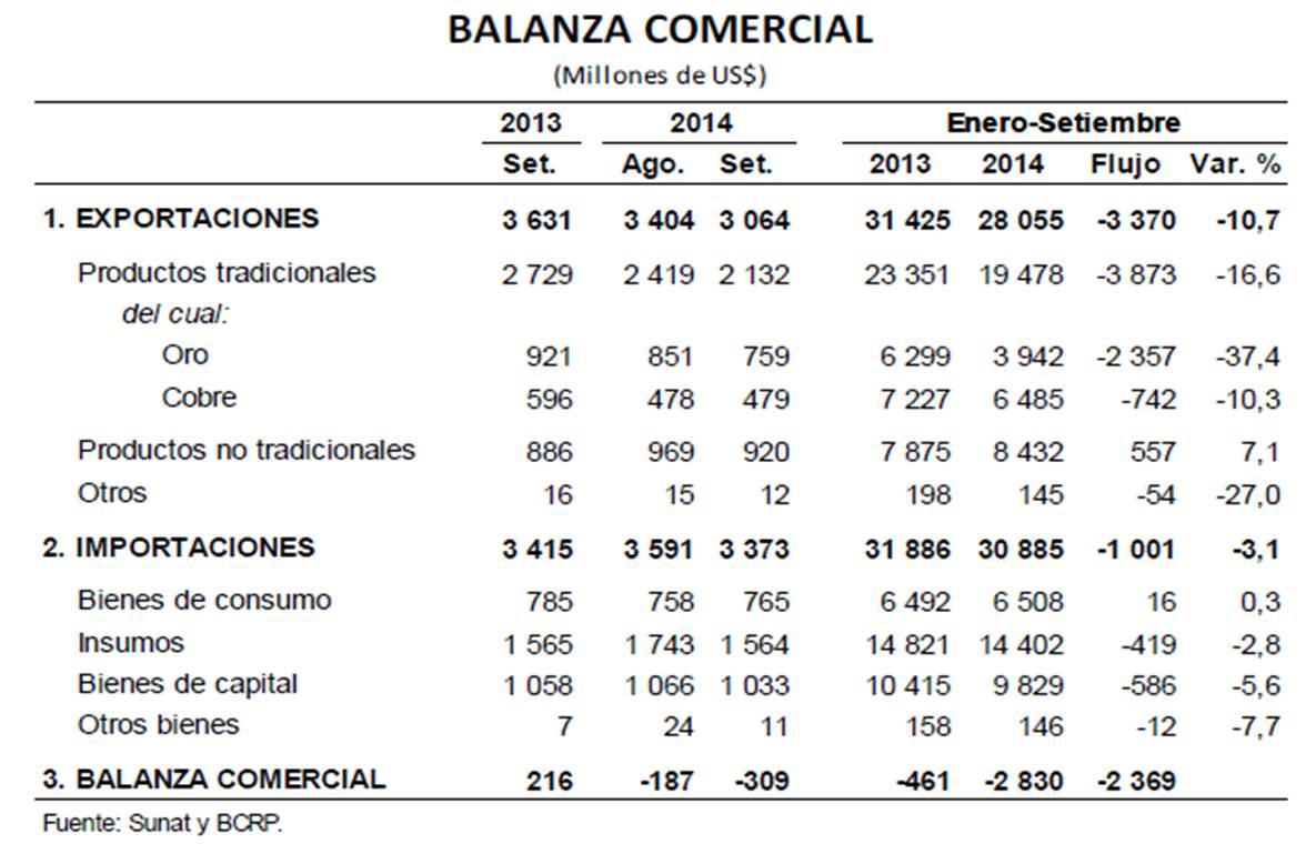 Balanza set