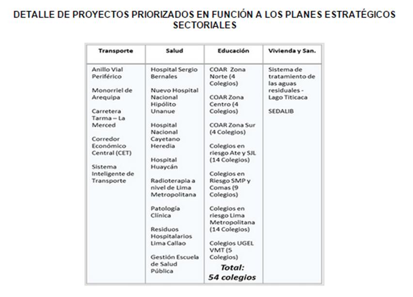 Mef proyectos 2
