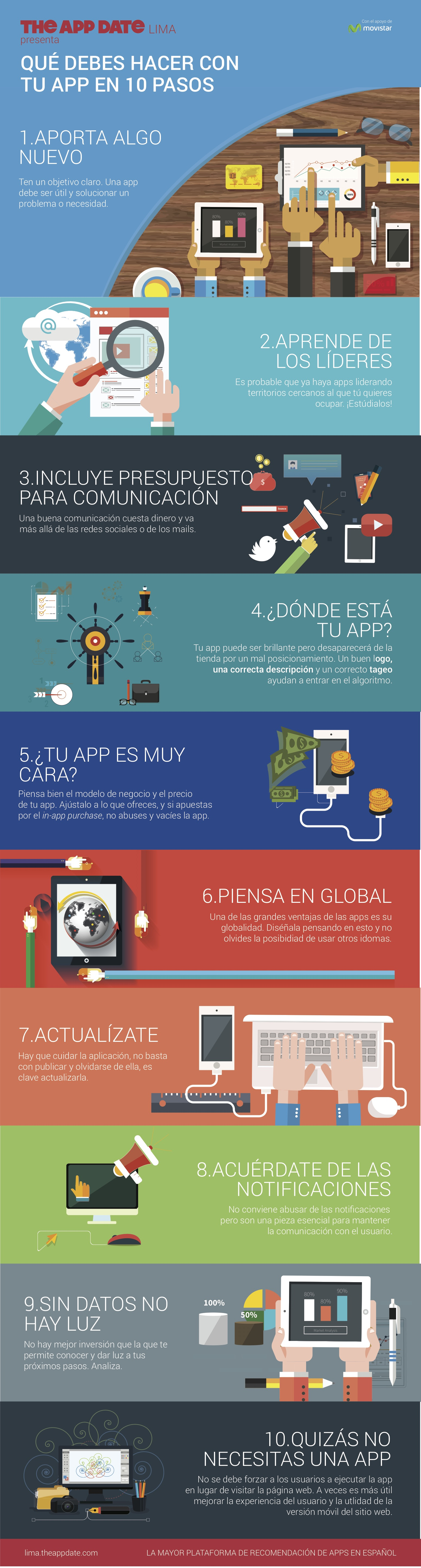 Infografia Lima