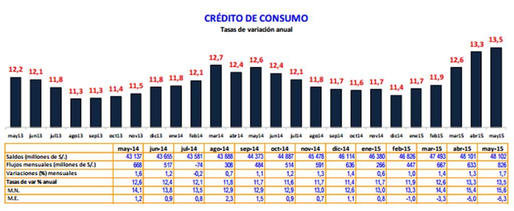 Credito hogares 4